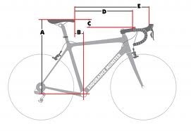 Get the right cycle fitting to suit you