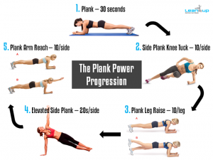 Planking exercises for cyclists