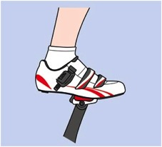 Diagram of correct cleat, or foot position